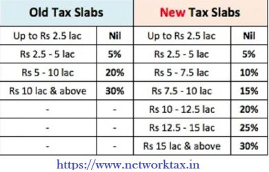 New Tax Slab for A.Y.2021-22