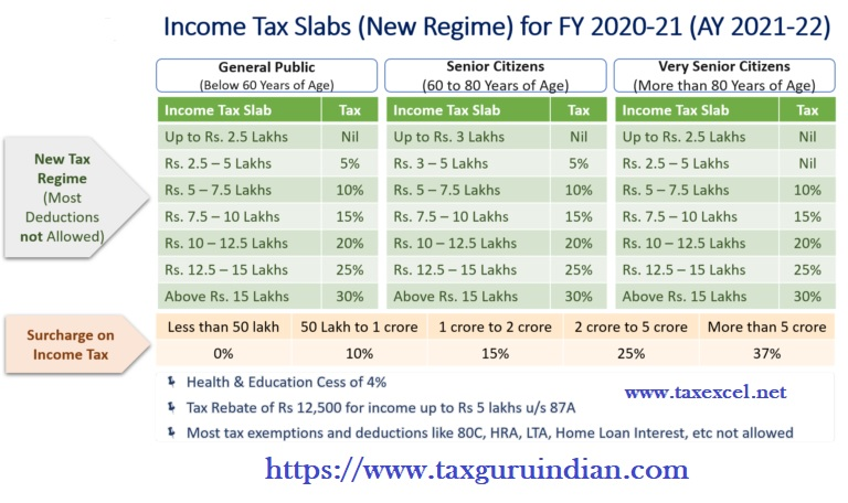 New-Tax-Regime-Picture-1