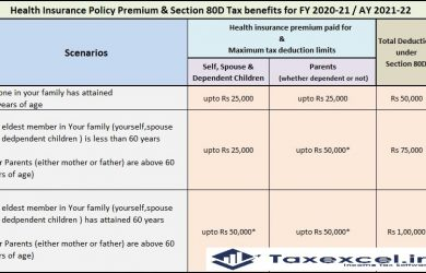 INCOME-TAX-SECTION-80D