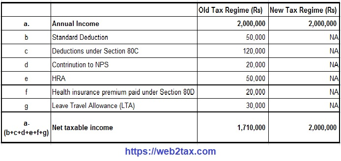 New Income Tax Regime